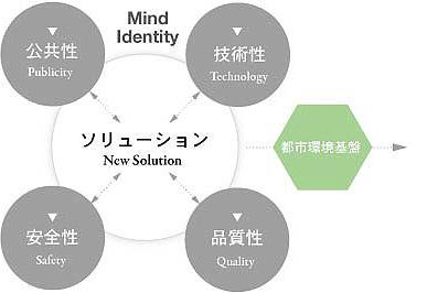 mind_i